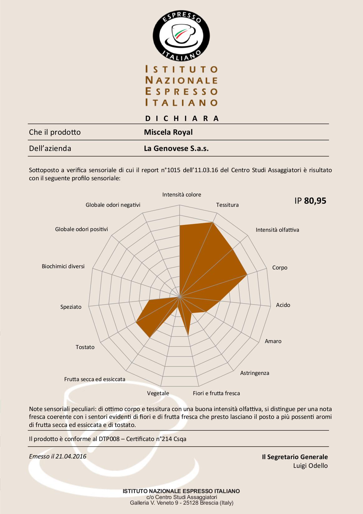 Certificato Inei La Genovese Miscela Royal
